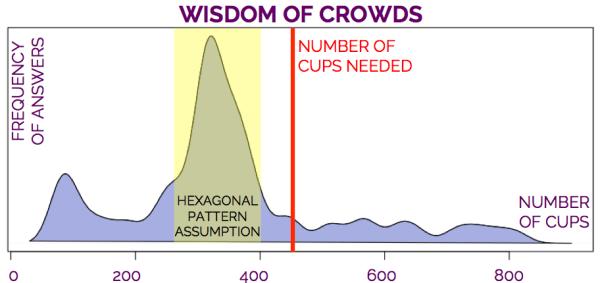 WisdomOfCrowdsSphere