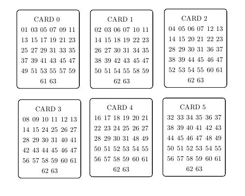 Binary magic card trick - Chalkdust