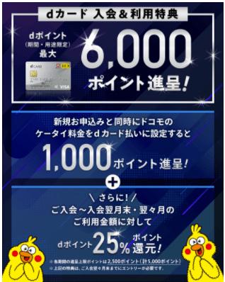 dカード6000ポイント