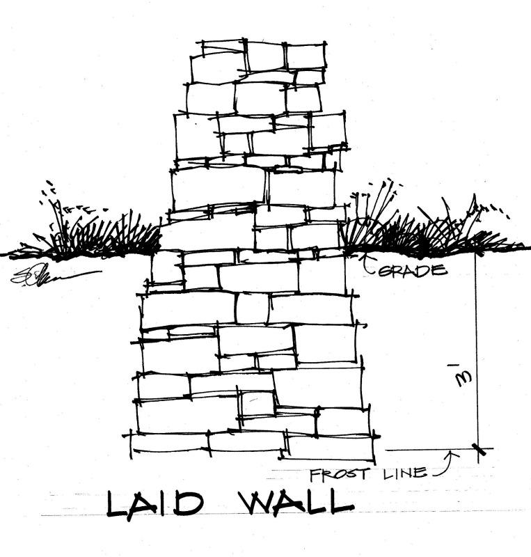 New England Stone Walls, An American Stonehenge
