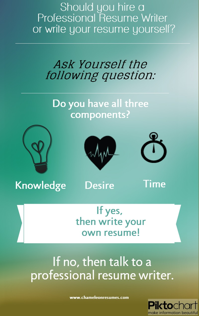 What Should I Write In My Resume Should I Hire A Professional Resume Writer Or Write My Resume Myself