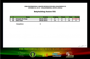 MMGPIII Bodybuilding Juniors Official Score Card