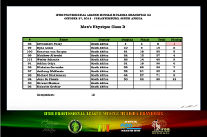 MMGPIII Men's Physique Class D Official Score Card