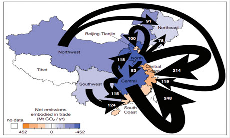 A graphic showing how coastal provinces of China are outsourcing their greenhouse gas emissions by importing goods from less developed provinces, 2013.  Source: University of Maryland via The Guardian