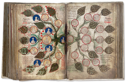 Tree of virtues and vices (1121) Via: Papress