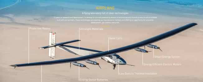 The Solar Impulse 2. Source: Solar Impulse