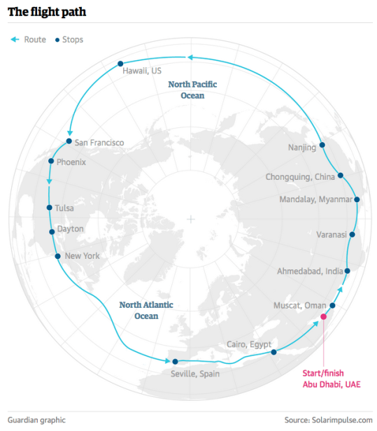 Flight path of the Solar Impulse 2. Source: The Guardian