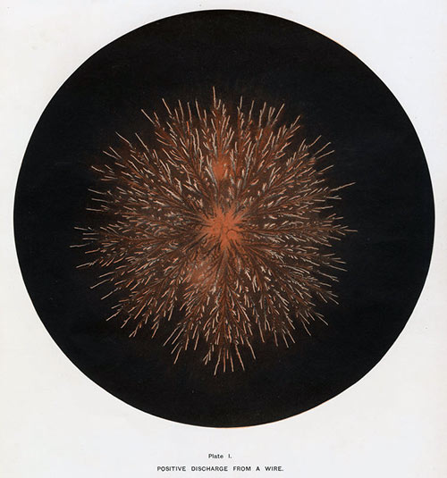 Positive discharge from a wire (1899) - An early electrical discharge visualization based on experiments in electricity by William George Armstrong. Armstrong, inventor, arms dealer, scientist, was an early advocate of solar power.  Image: via Dataisnature
