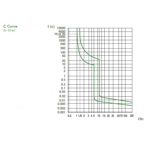 Noark UL489 Mini Circuit Breaker, B1H Series, 10 Amp