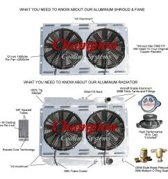 champion radiators fan wiring diagram wiring library rh 21 skriptoase de 1950 studebaker champion wiring diagrams haynes ld 4100r dumpmaster wiring diagram [ 1208 x 1222 Pixel ]