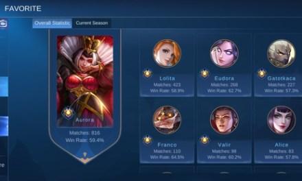 Menghitung Win Rate (WR) Mobile Legends, Ini Caranya