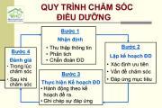 04 bước của quy trình điều dưỡng tại Việt Nam