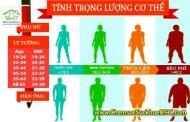 Tính BMI - Công thức tính chỉ số BMI