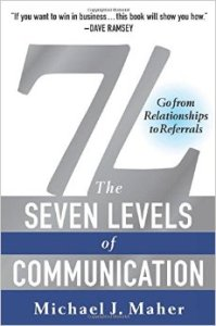 Seven Level of Communication