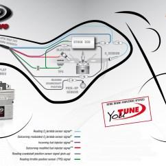 4 Wire Lambda Sensor Wiring Diagram Plug Rapid Bike Evo In Depth Review Ducati Streetfighter 1098