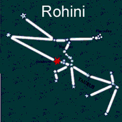 rohini-birthstar