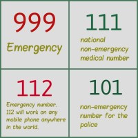 999, 111, 101, 112? Emergency Numbers You Must Know