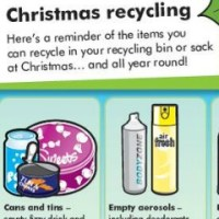 After Christmas -  Local Rubbish Collection Days and Recycling Tips