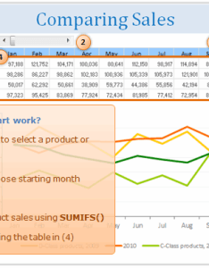 How does the sales comparison chart work also comparing of one product with another excel techniques rh chandoo