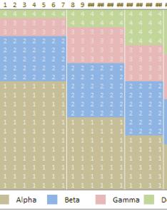 Market segment chart raw also marketing charts in excel segmentation template for download rh chandoo