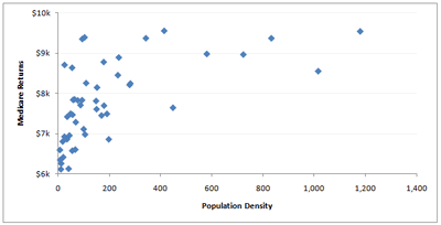 Medicare Chart Critique Figure_16