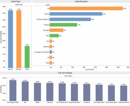 Asset Allocation Chart - Better Alternative #1