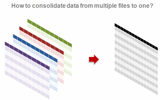 How to Consolidate Data from Multiple Excel Sheets (or files) in to one?