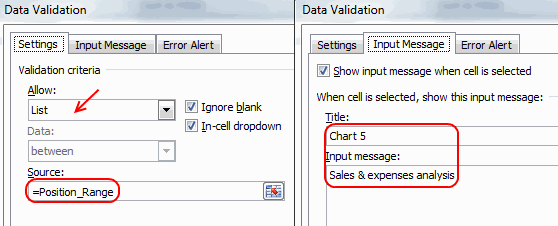 Data Validation settings - Dynamic Dashboard