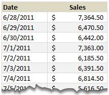Sum of Values between 2 Dates in Excel
