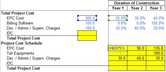 Interest During Construction Calculating Cashflows 1 - Project finance modeling in Excel