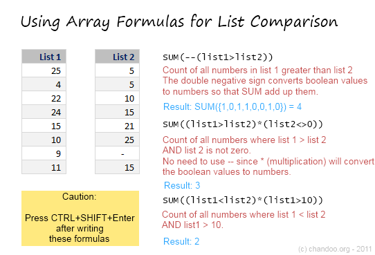 Array Formulas to Compare Lists in Excel - Examples