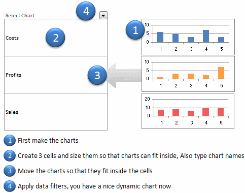 Microsoft Excel Dynamic Charts Tutorial
