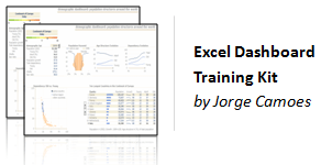 Excel Dashboard Training - Product Review and Recommendation