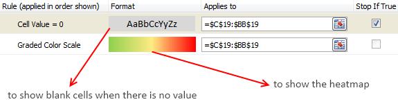 Excel Conditional Formatting - Heatmaps
