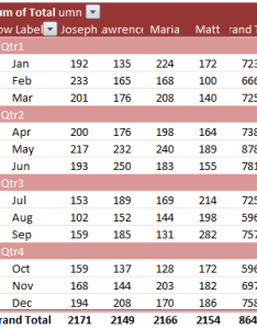 Group by quarter  month in pivot tables also grouping dates show reports rh chandoo