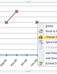 Project status reporting show timeline of milestones change data series chart type also management in  excel template rh chandoo