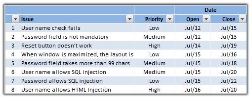 task tracker template