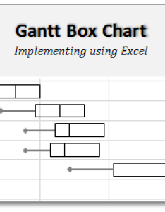 Gantt box chart an excel template  download also alternative to rh chandoo