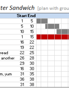 Readable gantt chart with project activities grouped also group to make charts excel rh chandoo
