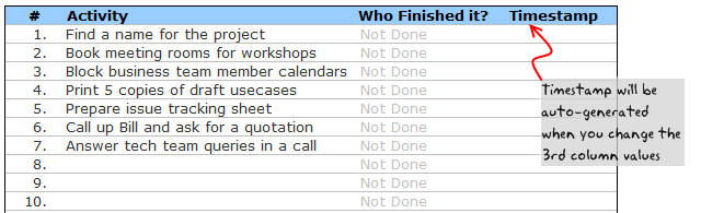 A high level schedule that shows only significant key events. Todo List Task List Templates For Project Management Dowload