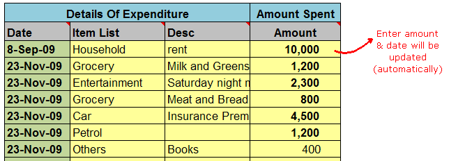 Household Budget Tracking using Excel