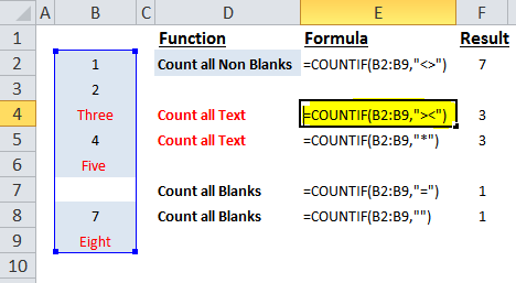 Countif2a