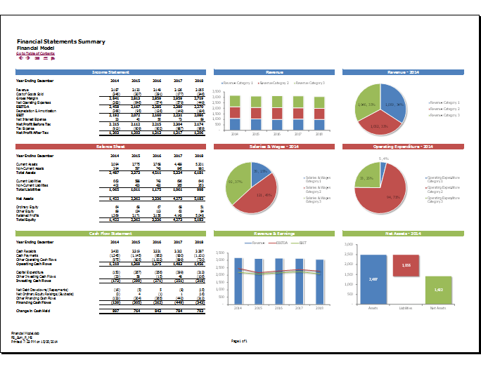 financial_model_dashboard