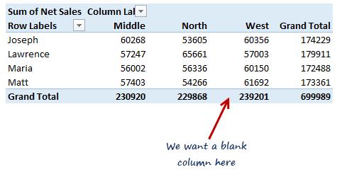 insert-blank-columns-in-pivot