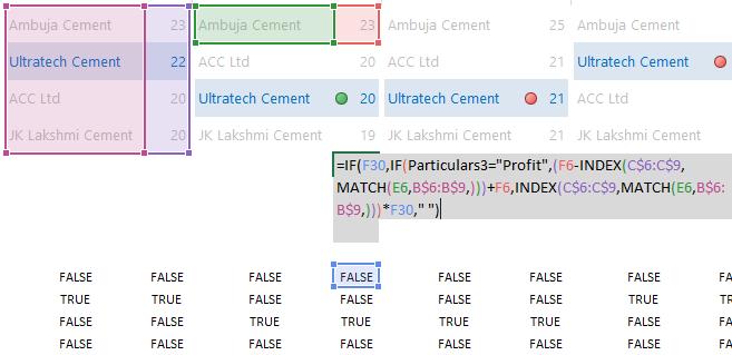 Conditional Formatting Layer 2 formula