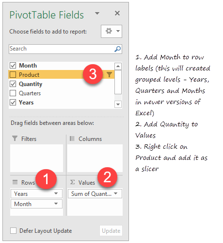 Pivot table setup for interactive charts