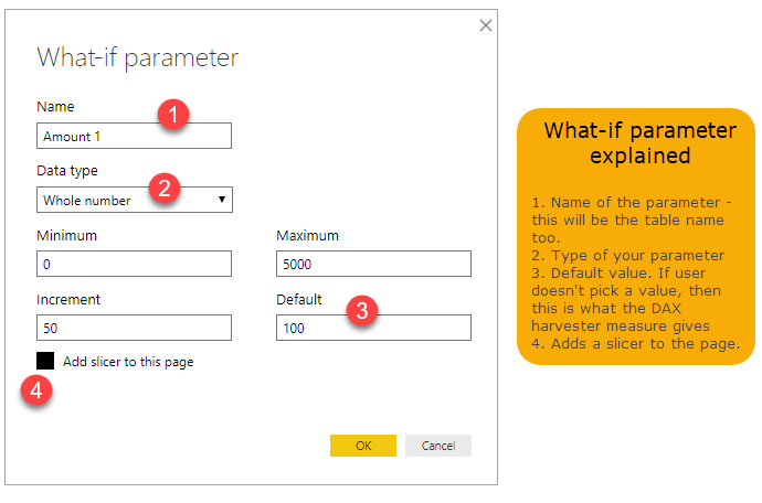 Power BI Parameters explained