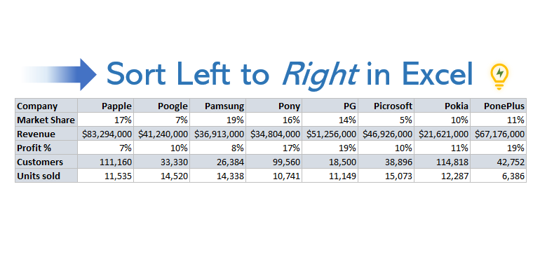 Sort left to right - horizontal sorting in Excel - howto