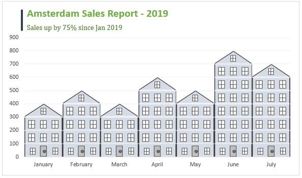 sample info-graphic in Excel - sales of houses by month