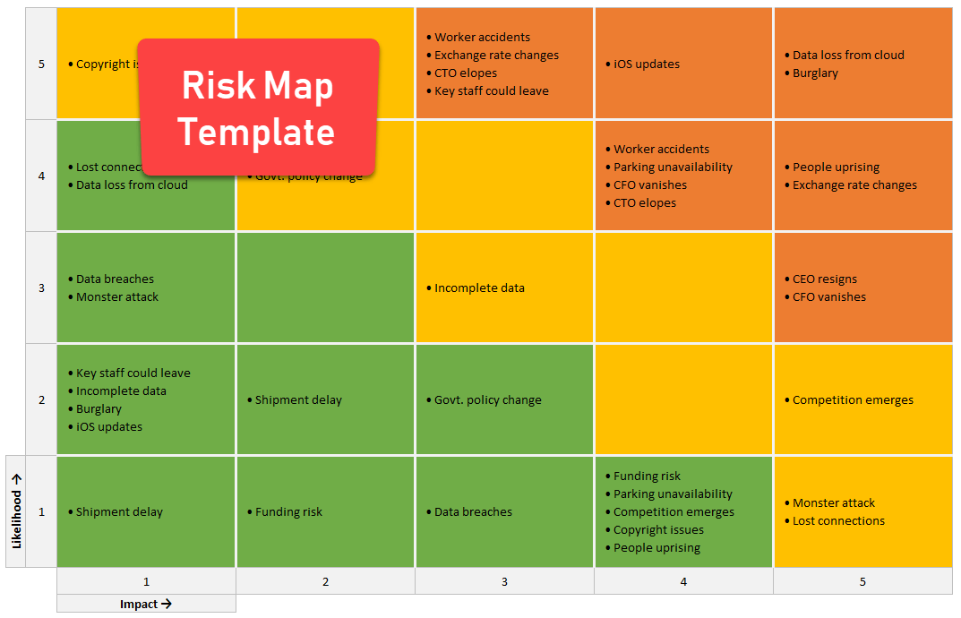 Risk map template for Excel - demo